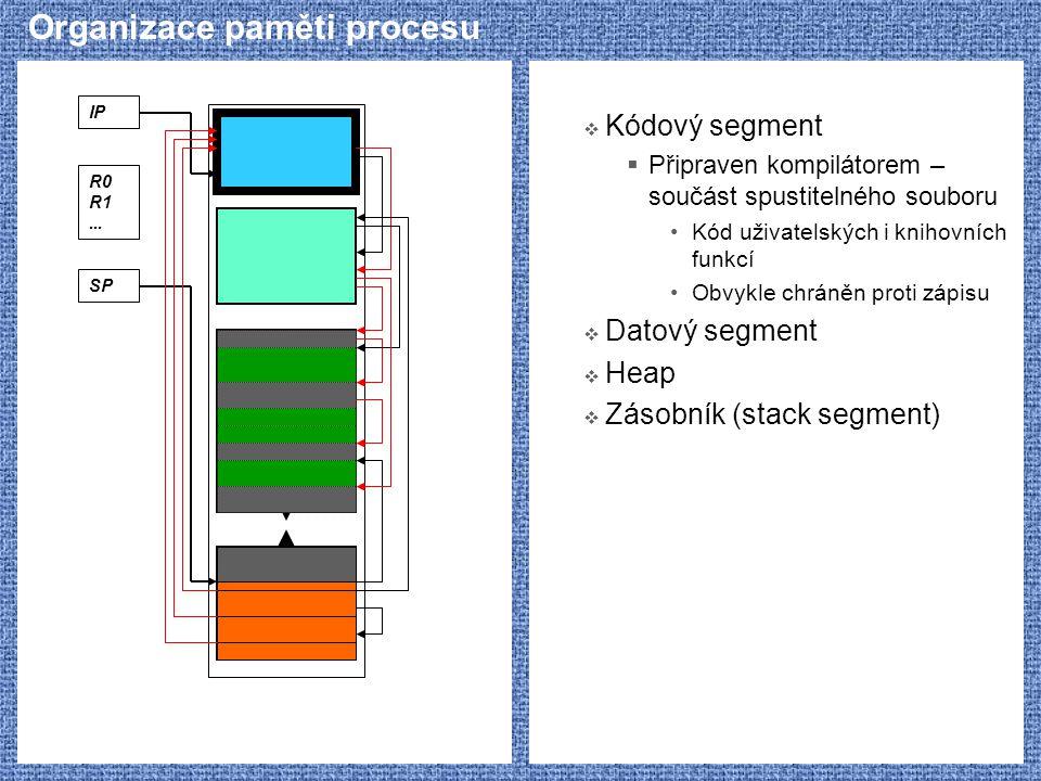 Organizace paměti procesu  Kódový segment  Připraven kompilátorem – součást spustitelného souboru Kód uživatelských i knihovních funkcí Obvykle chrá