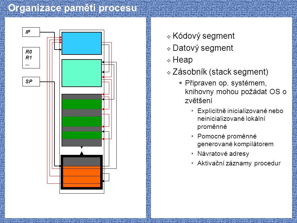 Organizace paměti procesu  Kódový segment  Datový segment  Heap  Zásobník (stack segment)  Připraven op. systémem, knihovny mohou požádat OS o zv