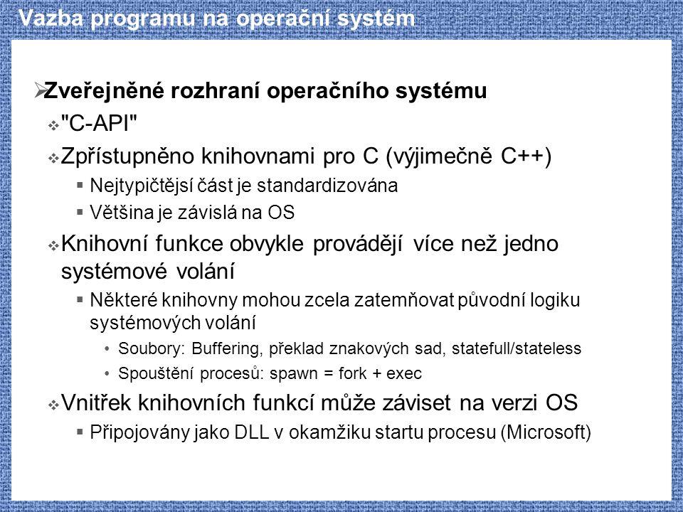 Vazba programu na operační systém  Zveřejněné rozhraní operačního systému 