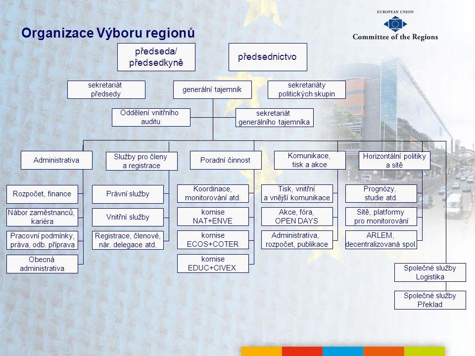 Organizace Výboru regionů předseda/ předsedkyně generální tajemník sekretariát generálního tajemníka komise EDUC+CIVEX komise ECOS+COTER komise NAT+ENVE Koordinace, monitorování atd.