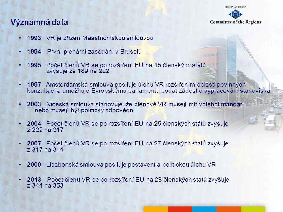 Významná data 19931993 VR je zřízen Maastrichtskou smlouvou 19941994První plenární zasedání v Bruselu 19951995 Počet členů VR se po rozšíření EU na 15 členských států zvyšuje ze 189 na 222 19971997 Amsterdamská smlouva posiluje úlohu VR rozšířením oblasti povinných konzultací a umožňuje Evropskému parlamentu podat žádost o vypracování stanoviska 20032003 Niceská smlouva stanovuje, že členové VR musejí mít volební mandát nebo musejí být politicky odpovědní 20042004 Počet členů VR se po rozšíření EU na 25 členských států zvyšuje z 222 na 317 20072007 Počet členů VR se po rozšíření EU na 27 členských států zvyšuje z 317 na 344 20092009 Lisabonská smlouva posiluje postavení a politickou úlohu VR 20132013Počet členů VR se po rozšíření EU na 28 členských států zvyšuje z 344 na 353