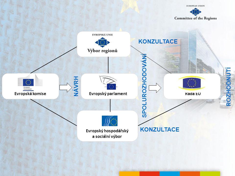 NÁVRH SPOLUROZHODOVÁNÍ KONZULTACE Evropská komiseEvropský parlamentRada EU ROZHODNUTÍ Evropský hospodářský a sociální výbor