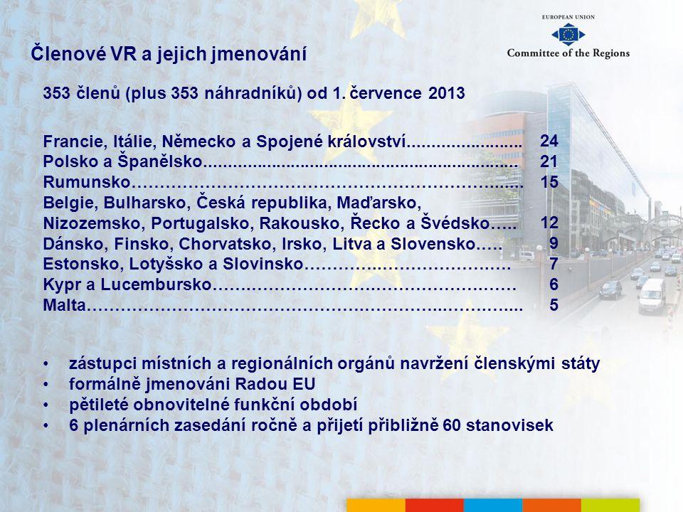 Členové VR a jejich jmenování 353 členů (plus 353 náhradníků) od 1.
