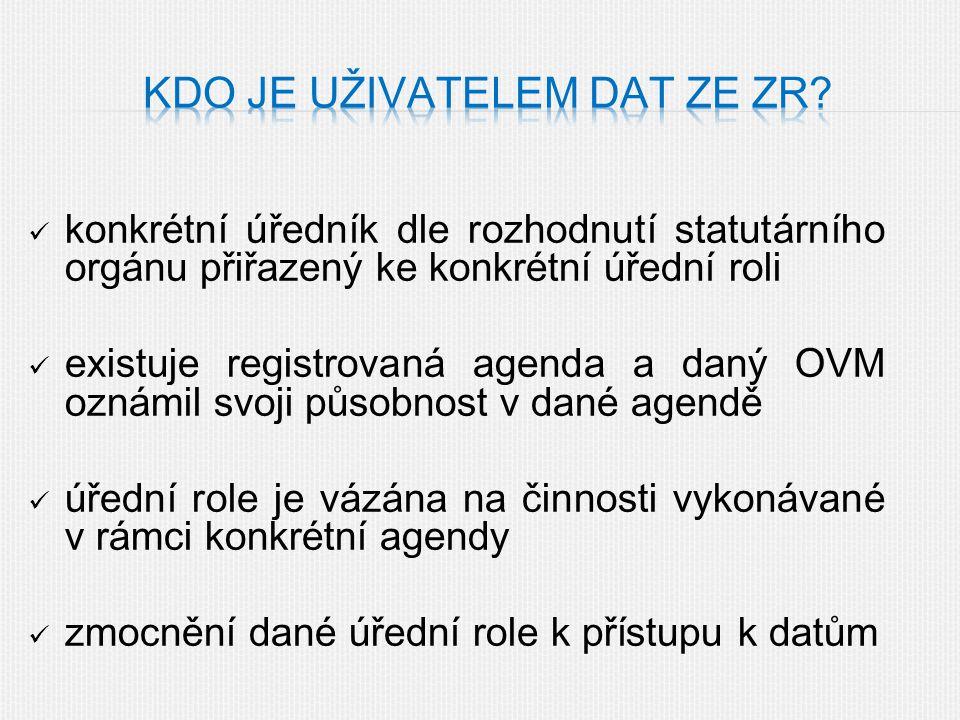 konkrétní úředník dle rozhodnutí statutárního orgánu přiřazený ke konkrétní úřední roli existuje registrovaná agenda a daný OVM oznámil svoji působnost v dané agendě úřední role je vázána na činnosti vykonávané v rámci konkrétní agendy zmocnění dané úřední role k přístupu k datům