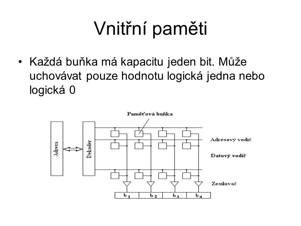 Vnitřní paměti Každá buňka má kapacitu jeden bit. Může uchovávat pouze hodnotu logická jedna nebo logická 0