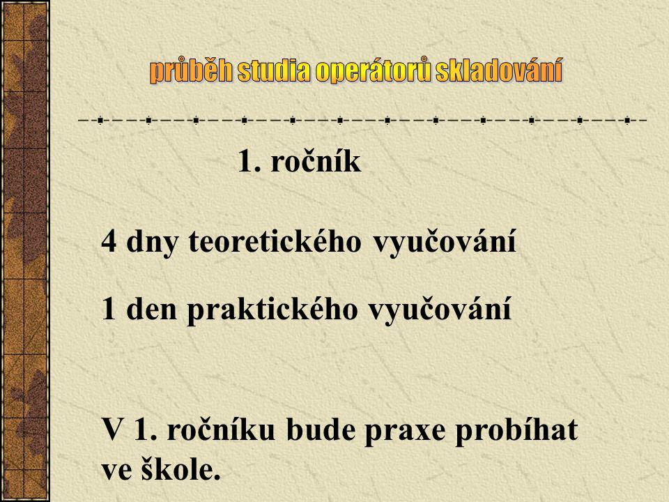 1.ročník 4 dny teoretického vyučování 1 den praktického vyučování V 1. ročníku bude praxe probíhat ve škole.