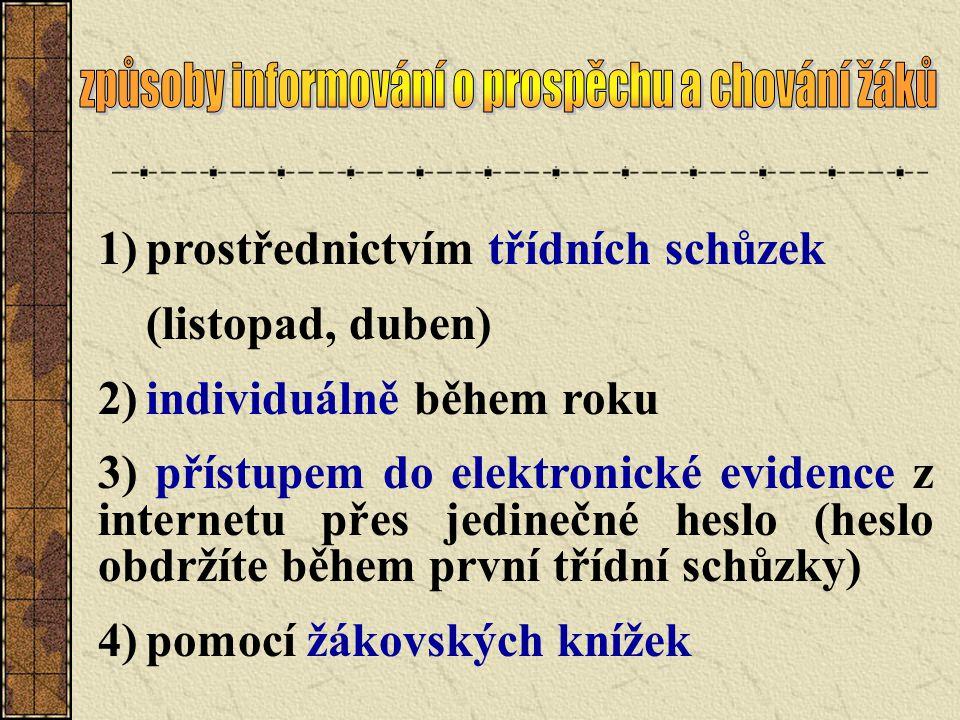 1)prostřednictvím třídních schůzek (listopad, duben) 2)individuálně během roku 3) přístupem do elektronické evidence z internetu přes jedinečné heslo