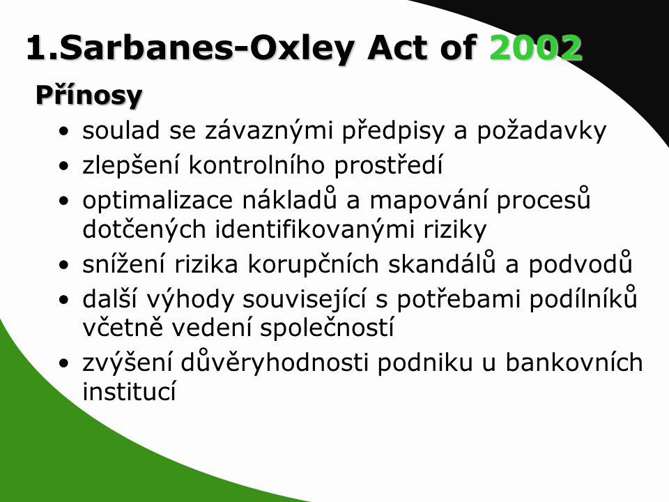 soulad se závaznými předpisy a požadavky zlepšení kontrolního prostředí optimalizace nákladů a mapování procesů dotčených identifikovanými riziky snížení rizika korupčních skandálů a podvodů další výhody související s potřebami podílníků včetně vedení společností zvýšení důvěryhodnosti podniku u bankovních institucí 1.Sarbanes-Oxley Act of 2002 Přínosy