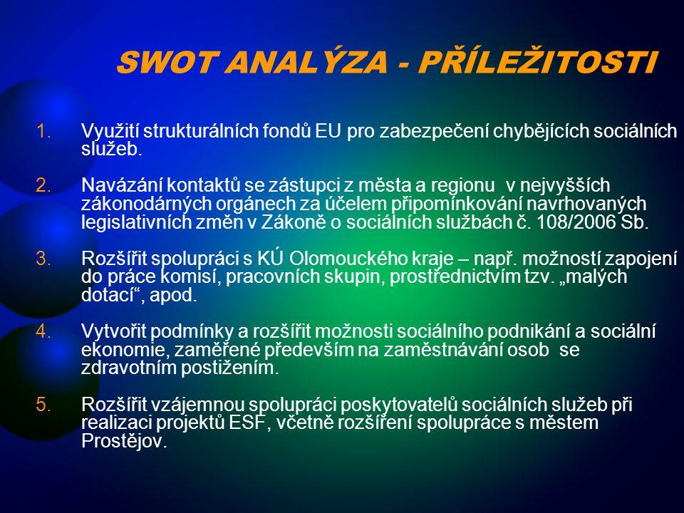 SWOT ANALÝZA - PŘÍLEŽITOSTI 1.Využití strukturálních fondů EU pro zabezpečení chybějících sociálních služeb. 2.Navázání kontaktů se zástupci z města a