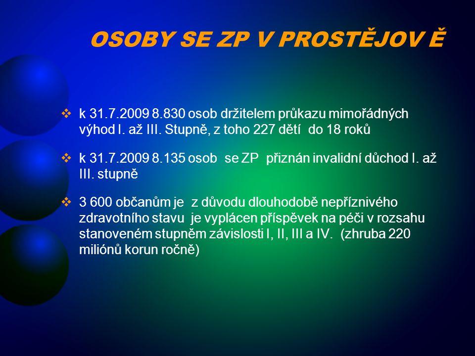 OSOBY SE ZP V PROSTĚJOV Ě  k 31.7.2009 8.830 osob držitelem průkazu mimořádných výhod I. až III. Stupně, z toho 227 dětí do 18 roků  k 31.7.2009 8.1