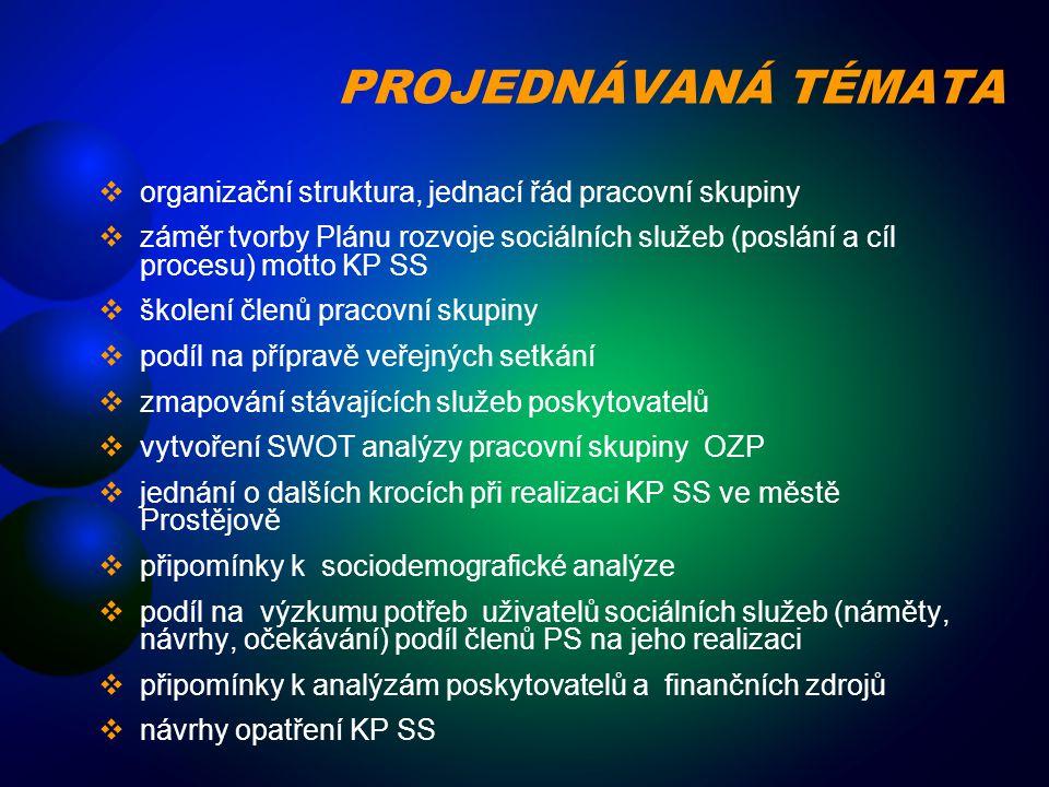 PROJEDNÁVANÁ TÉMATA  organizační struktura, jednací řád pracovní skupiny  záměr tvorby Plánu rozvoje sociálních služeb (poslání a cíl procesu) motto