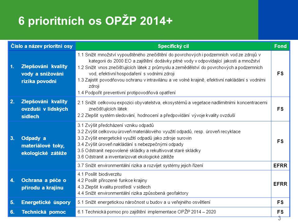 6 prioritních os OPŽP 2014+. 3 Číslo a název prioritní osySpecifický cílFond 1.