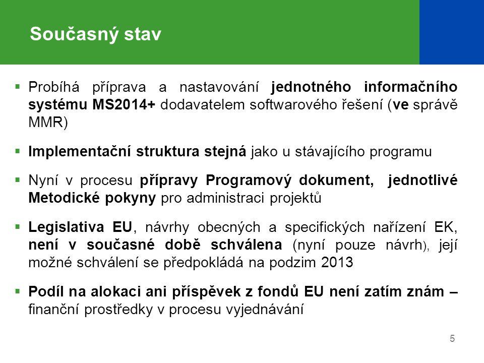 Současný stav  Probíhá příprava a nastavování jednotného informačního systému MS2014+ dodavatelem softwarového řešení (ve správě MMR)  Implementační struktura stejná jako u stávajícího programu  Nyní v procesu přípravy Programový dokument, jednotlivé Metodické pokyny pro administraci projektů  Legislativa EU, návrhy obecných a specifických nařízení EK, není v současné době schválena (nyní pouze návrh ), její možné schválení se předpokládá na podzim 2013  Podíl na alokaci ani příspěvek z fondů EU není zatím znám – finanční prostředky v procesu vyjednávání 5