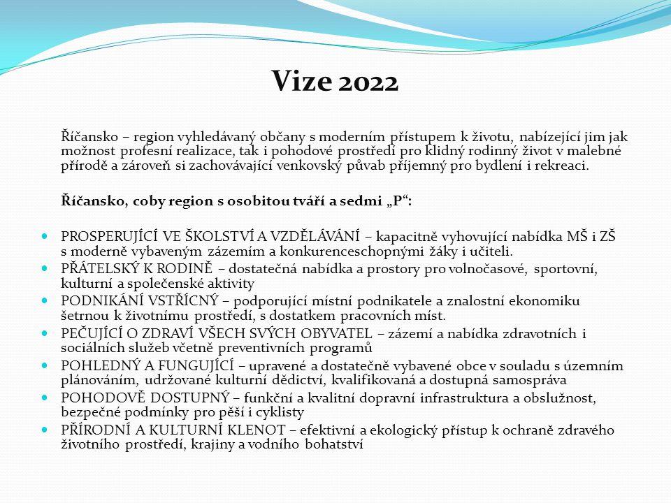 Vize 2022 Říčansko – region vyhledávaný občany s moderním přístupem k životu, nabízející jim jak možnost profesní realizace, tak i pohodové prostředí pro klidný rodinný život v malebné přírodě a zároveň si zachovávající venkovský půvab příjemný pro bydlení i rekreaci.