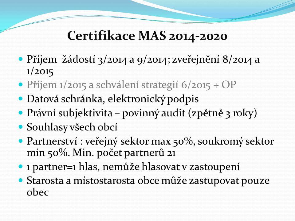 Certifikace MAS 2014-2020 Příjem žádostí 3/2014 a 9/2014; zveřejnění 8/2014 a 1/2015 Příjem 1/2015 a schválení strategií 6/2015 + OP Datová schránka, elektronický podpis Právní subjektivita – povinný audit (zpětně 3 roky) Souhlasy všech obcí Partnerství : veřejný sektor max 50%, soukromý sektor min 50%.