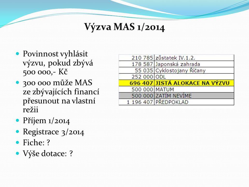 Výzva MAS 1/2014 Povinnost vyhlásit výzvu, pokud zbývá 500 000,- Kč 300 000 může MAS ze zbývajících financí přesunout na vlastní režii Příjem 1/2014 Registrace 3/2014 Fiche: .