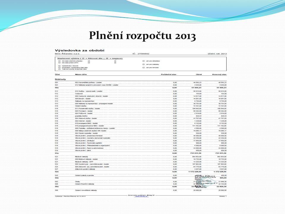 Plnění rozpočtu 2013