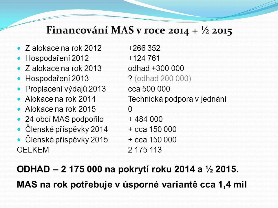 Financování MAS v roce 2014 + ½ 2015 Z alokace na rok 2012+266 352 Hospodaření 2012+124 761 Z alokace na rok 2013odhad +300 000 Hospodaření 2013? (odh