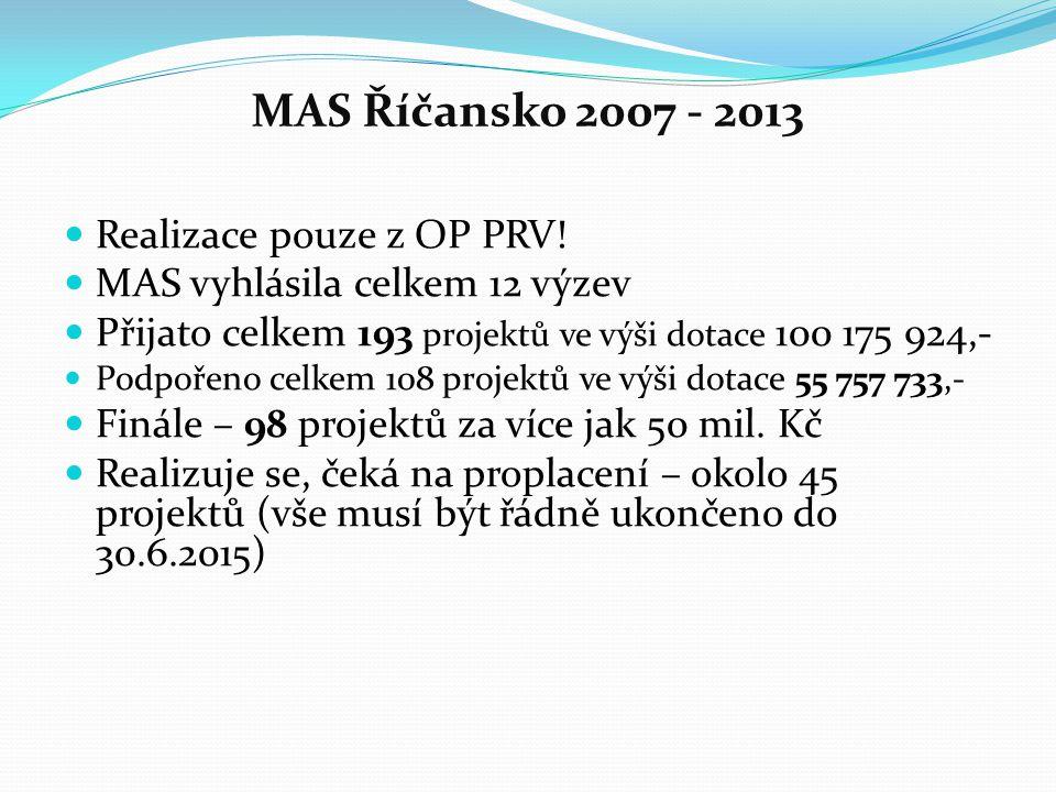 MAS Říčansko 2007 - 2013 Realizace pouze z OP PRV! MAS vyhlásila celkem 12 výzev Přijato celkem 193 projektů ve výši dotace 100 175 924,- Podpořeno ce