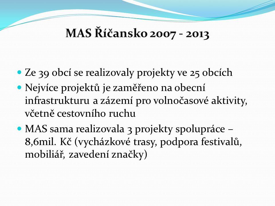 MAS Říčansko 2007 - 2013 Ze 39 obcí se realizovaly projekty ve 25 obcích Nejvíce projektů je zaměřeno na obecní infrastrukturu a zázemí pro volnočasové aktivity, včetně cestovního ruchu MAS sama realizovala 3 projekty spolupráce – 8,6mil.