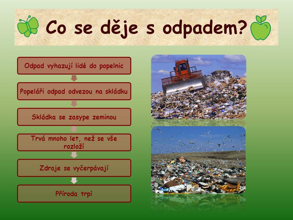 Co se děje s odpadem? Odpad vyhazují lidé do popelnicPopeláři odpad odvezou na skládkuSkládka se zasype zeminou Trvá mnoho let, než se vše rozloží Zdr
