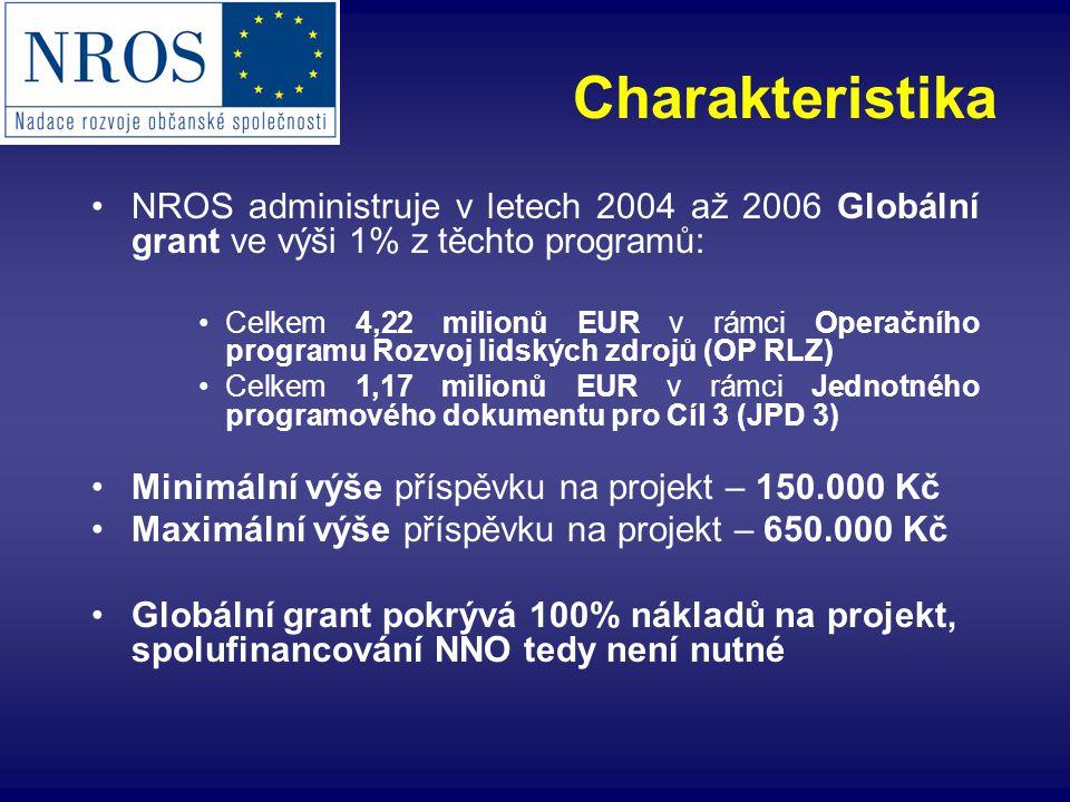 Charakteristika NROS administruje v letech 2004 až 2006 Globální grant ve výši 1% z těchto programů: Celkem 4,22 milionů EUR v rámci Operačního programu Rozvoj lidských zdrojů (OP RLZ) Celkem 1,17 milionů EUR v rámci Jednotného programového dokumentu pro Cíl 3 (JPD 3) Minimální výše příspěvku na projekt – 150.000 Kč Maximální výše příspěvku na projekt – 650.000 Kč Globální grant pokrývá 100% nákladů na projekt, spolufinancování NNO tedy není nutné