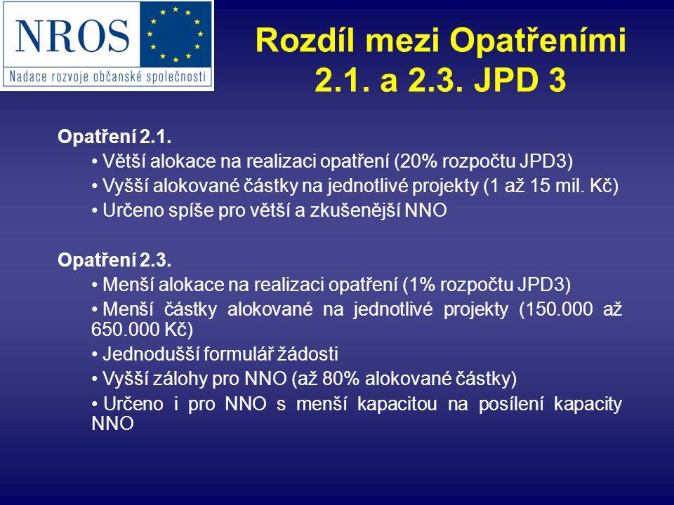 Rozdíl mezi Opatřeními 2.1. a 2.3. JPD 3 Opatření 2.1.