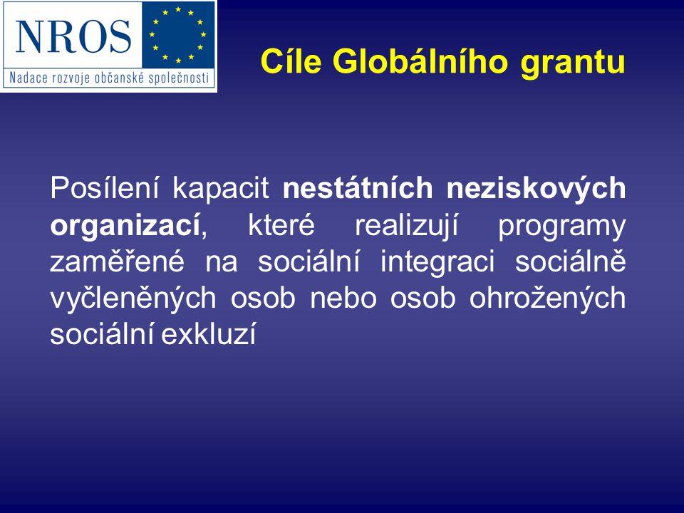 Posílení kapacit nestátních neziskových organizací, které realizují programy zaměřené na sociální integraci sociálně vyčleněných osob nebo osob ohrožených sociální exkluzí Cíle Globálního grantu