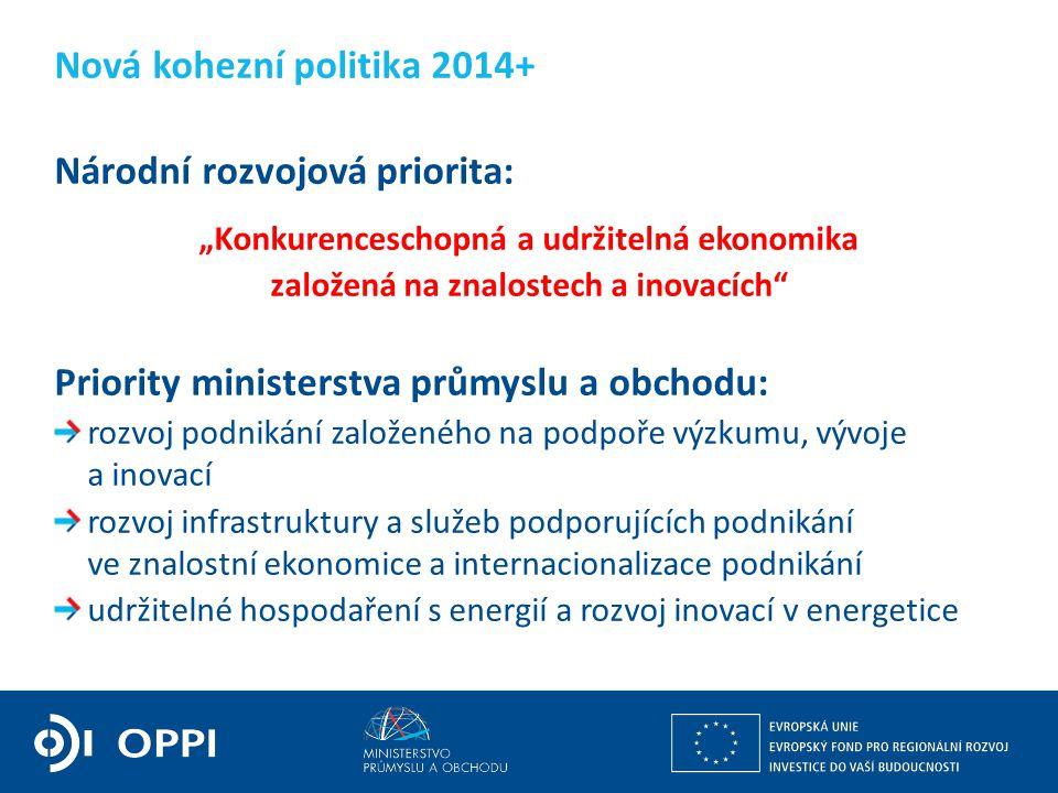 """Ing. Petr Očko, Ph.D. ředitel sekce fondů EU, výzkumu a vývoje PODPORA PODNIKÁNÍ Nová kohezní politika 2014+ Národní rozvojová priorita: """"Konkurencesc"""