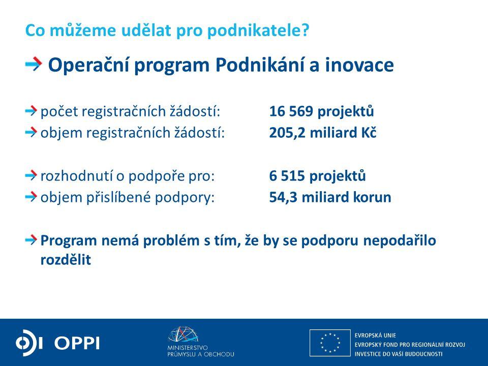Ing. Petr Očko, Ph.D. ředitel sekce fondů EU, výzkumu a vývoje PODPORA PODNIKÁNÍ Operační program Podnikání a inovace počet registračních žádostí: 16
