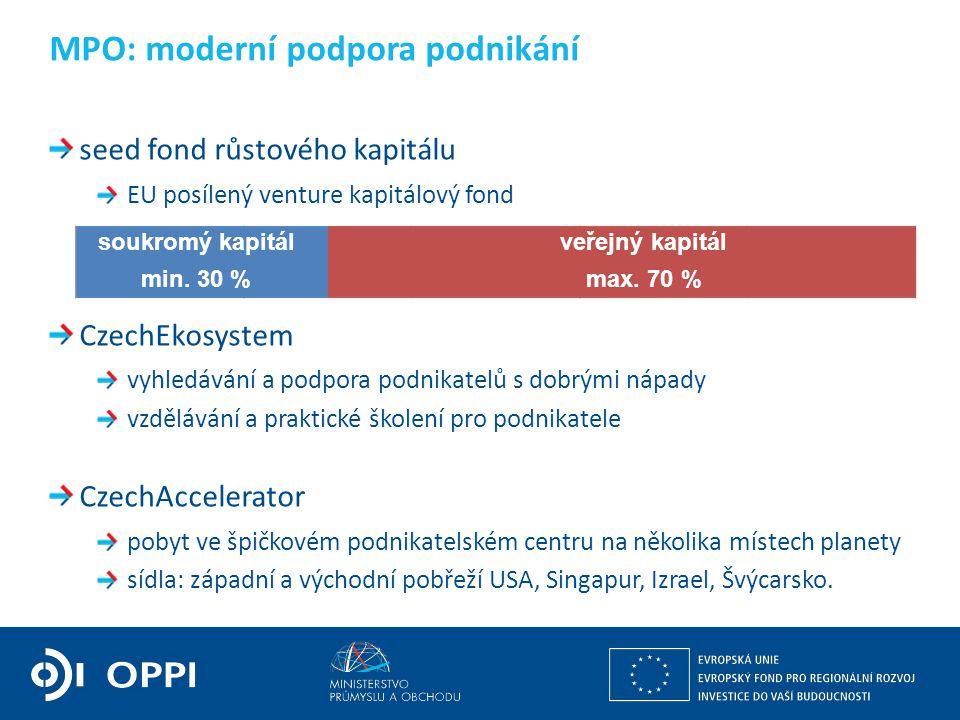 Ing. Petr Očko, Ph.D. ředitel sekce fondů EU, výzkumu a vývoje PODPORA PODNIKÁNÍ seed fond růstového kapitálu EU posílený venture kapitálový fond Czec