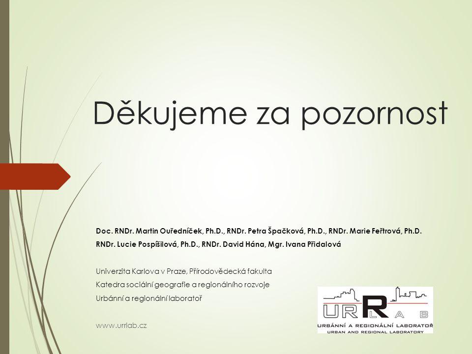Děkujeme za pozornost Doc.RNDr. Martin Ouředníček, Ph.D., RNDr.