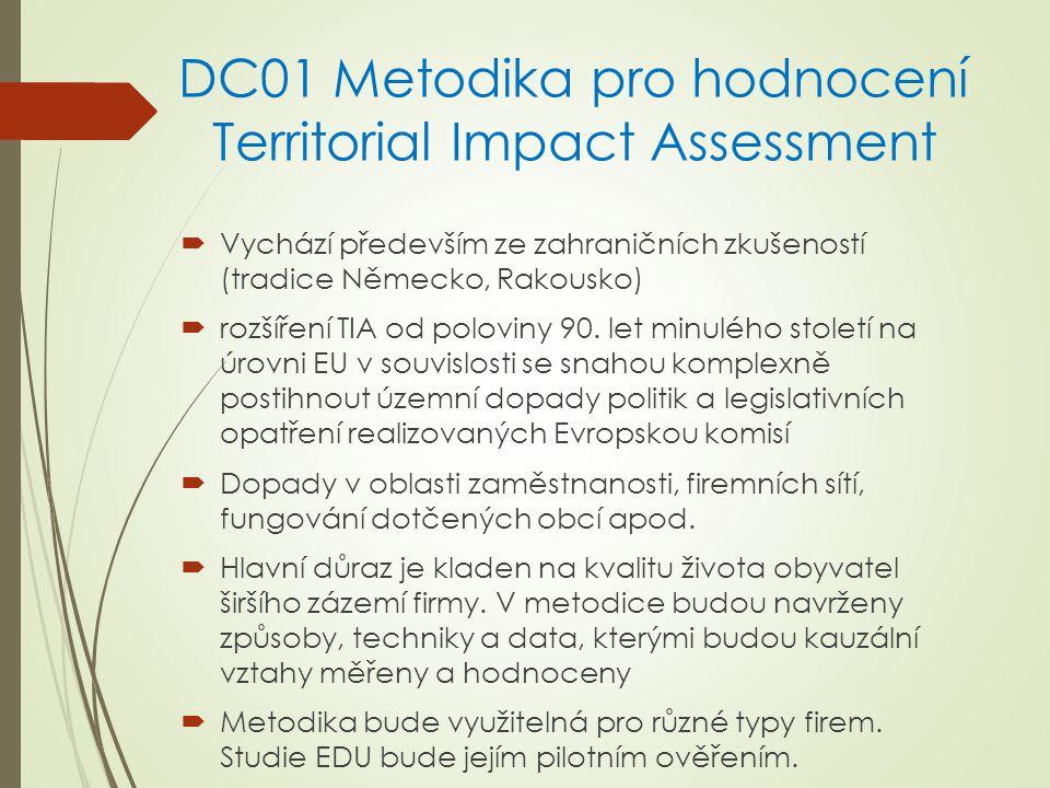 DC01 Metodika pro hodnocení Territorial Impact Assessment  Vychází především ze zahraničních zkušeností (tradice Německo, Rakousko)  rozšíření TIA o