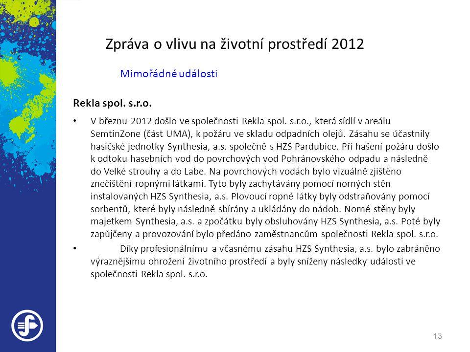 Zpráva o vlivu na životní prostředí 2012 Mimořádné události Rekla spol. s.r.o. V březnu 2012 došlo ve společnosti Rekla spol. s.r.o., která sídlí v ar