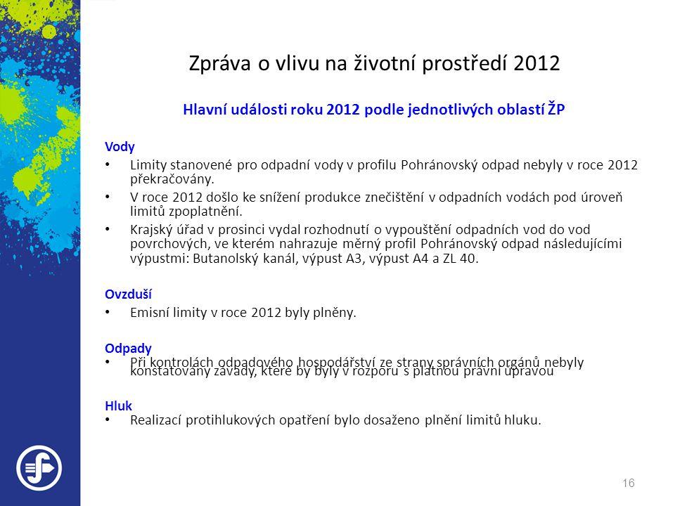 Zpráva o vlivu na životní prostředí 2012 Hlavní události roku 2012 podle jednotlivých oblastí ŽP Vody Limity stanovené pro odpadní vody v profilu Pohránovský odpad nebyly v roce 2012 překračovány.