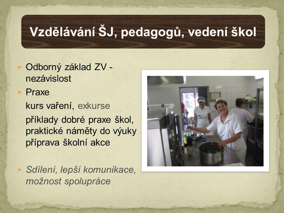 Odborný základ ZV - nezávislost Praxe kurs vaření, exkurse příklady dobré praxe škol, praktické náměty do výuky příprava školní akce Sdílení, lepší komunikace, možnost spolupráce Vzdělávání ŠJ, pedagogů, vedení škol