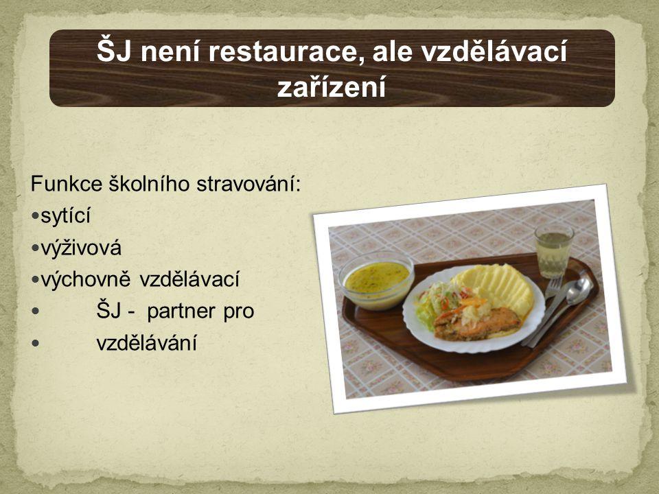 Funkce školního stravování: sytící výživová výchovně vzdělávací ŠJ - partner pro vzdělávání ŠJ není restaurace, ale vzdělávací zařízení