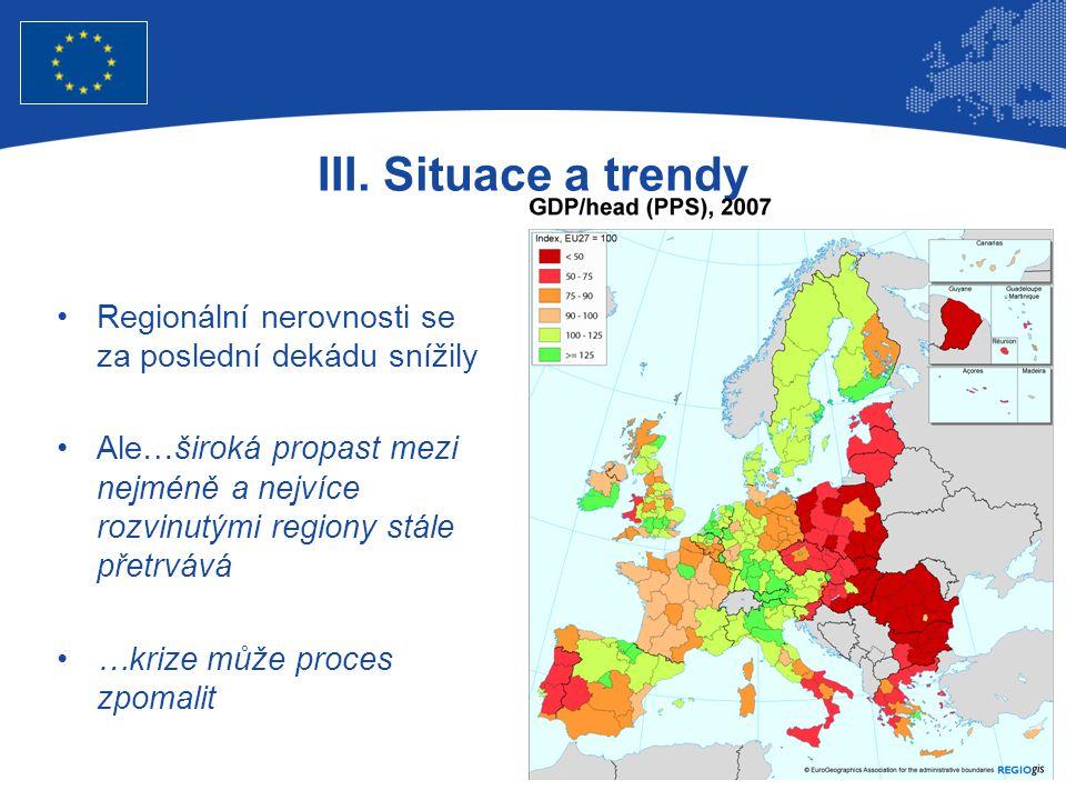 10 Evropská unie Regionální politika – zaměstnanost, sociální věci a sociální začleňování III.