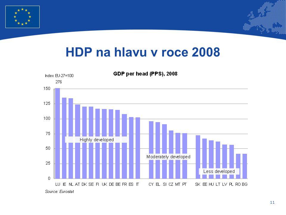 11 Evropská unie Regionální politika – zaměstnanost, sociální věci a sociální začleňování HDP na hlavu v roce 2008