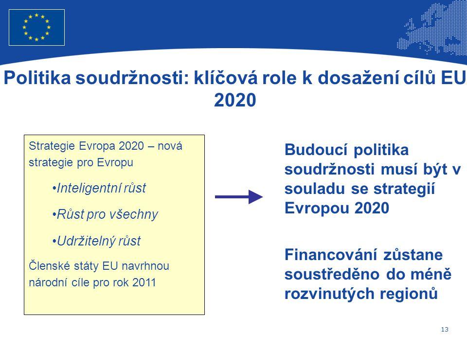 13 Evropská unie Regionální politika – zaměstnanost, sociální věci a sociální začleňování Politika soudržnosti: klíčová role k dosažení cílů EU 2020 Strategie Evropa 2020 – nová strategie pro Evropu Inteligentní růst Růst pro všechny Udržitelný růst Členské státy EU navrhnou národní cíle pro rok 2011 Budoucí politika soudržnosti musí být v souladu se strategií Evropou 2020 Financování zůstane soustředěno do méně rozvinutých regionů
