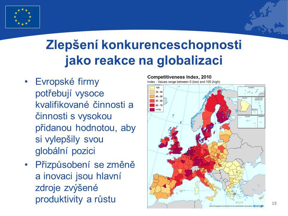 15 Evropská unie Regionální politika – zaměstnanost, sociální věci a sociální začleňování Zlepšení konkurenceschopnosti jako reakce na globalizaci Evropské firmy potřebují vysoce kvalifikované činnosti a činnosti s vysokou přidanou hodnotou, aby si vylepšily svou globální pozici Přizpůsobení se změně a inovaci jsou hlavní zdroje zvýšené produktivity a růstu