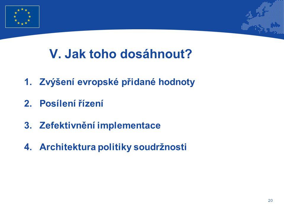20 Evropská unie Regionální politika – zaměstnanost, sociální věci a sociální začleňování V.