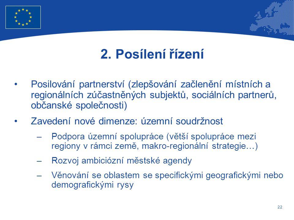 22 Evropská unie Regionální politika – zaměstnanost, sociální věci a sociální začleňování 2.