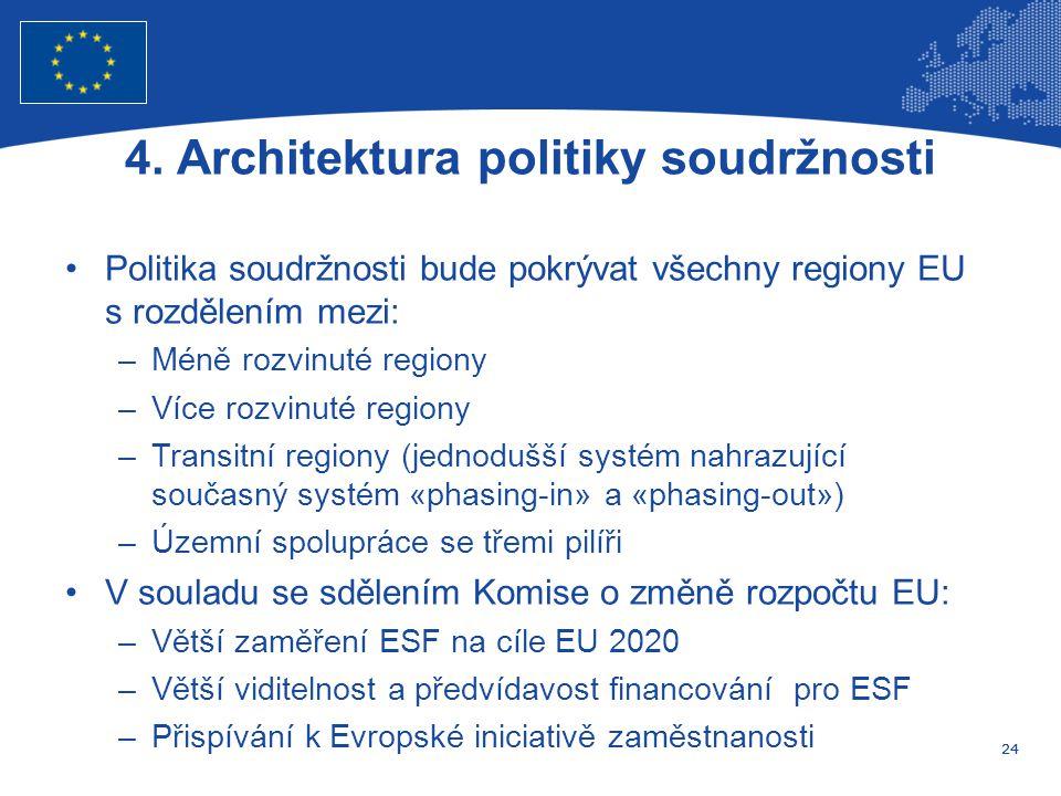 24 Evropská unie Regionální politika – zaměstnanost, sociální věci a sociální začleňování 24 Evropská unie Regionální politika – zaměstnanost, sociální věci a sociální začleňování 4.