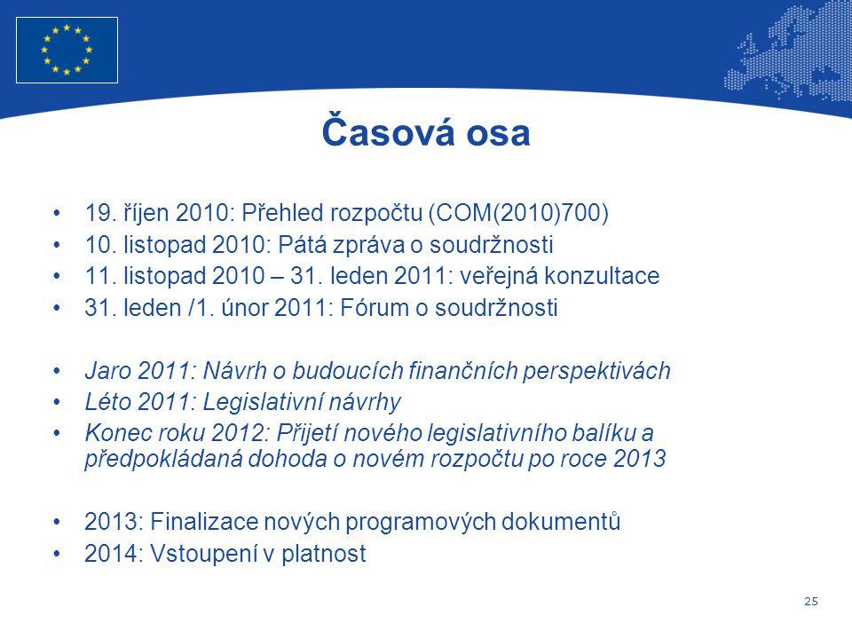 25 Evropská unie Regionální politika – zaměstnanost, sociální věci a sociální začleňování Časová osa 19.