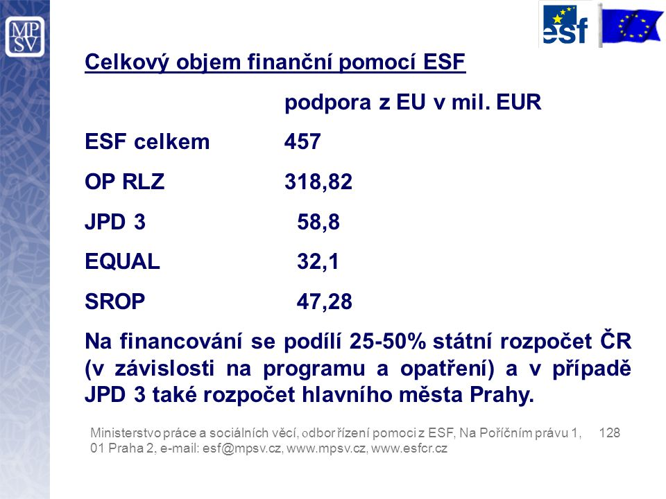 Celkový objem finanční pomocí ESF podpora z EU v mil.