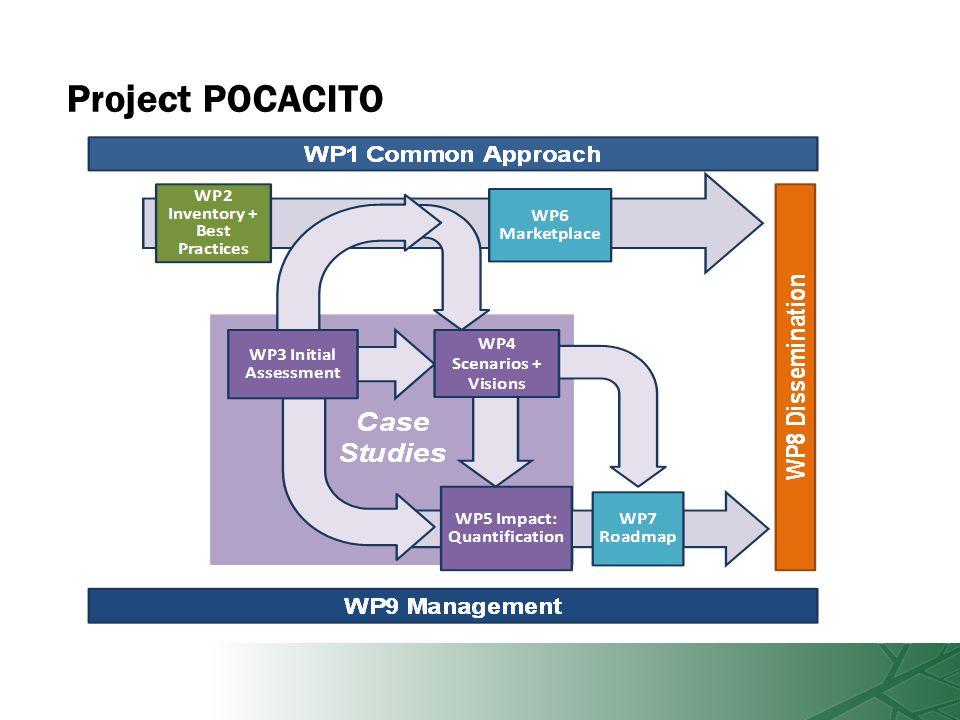 Causal-loop modelling @ EEA (ETC - CCA)