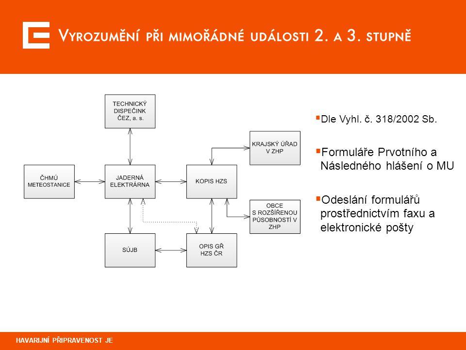 Vyrozumění při mimořádné události 2.a 3. stupně  Dle Vyhl.