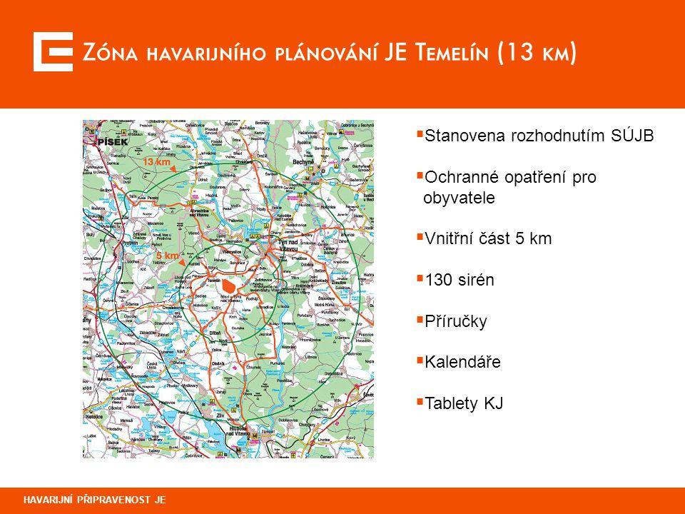 Zóna havarijního plánování JE Temelín (13 km) HAVARIJNÍ PŘIPRAVENOST JE  Stanovena rozhodnutím SÚJB  Ochranné opatření pro obyvatele  Vnitřní část 5 km  130 sirén  Příručky  Kalendáře  Tablety KJ