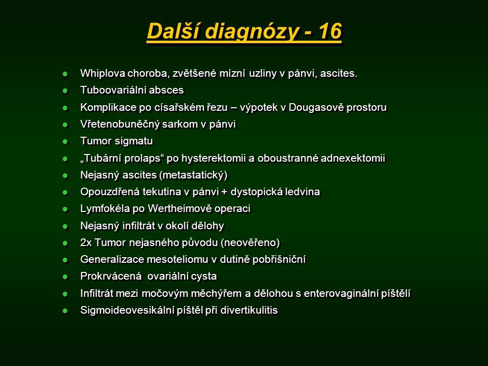 Ověření nálezů operace, reoperace včetně histologického nálezu 6457,9% pouhá histologie (punkce, kyretáž, excize) 1513,1% klinický nález a průběh, často bez operace, kdy byla indikována aktinochemoterapie 2824,5% exitus letalis 54,4% L.D.,25 let, - velká endometriální cysta s deriváty hemoglobinu různého data (klinicky diagnostikována jako tuboovariální absces) L.D.,25 let, - velká endometriální cysta s deriváty hemoglobinu různého data (klinicky diagnostikována jako tuboovariální absces)